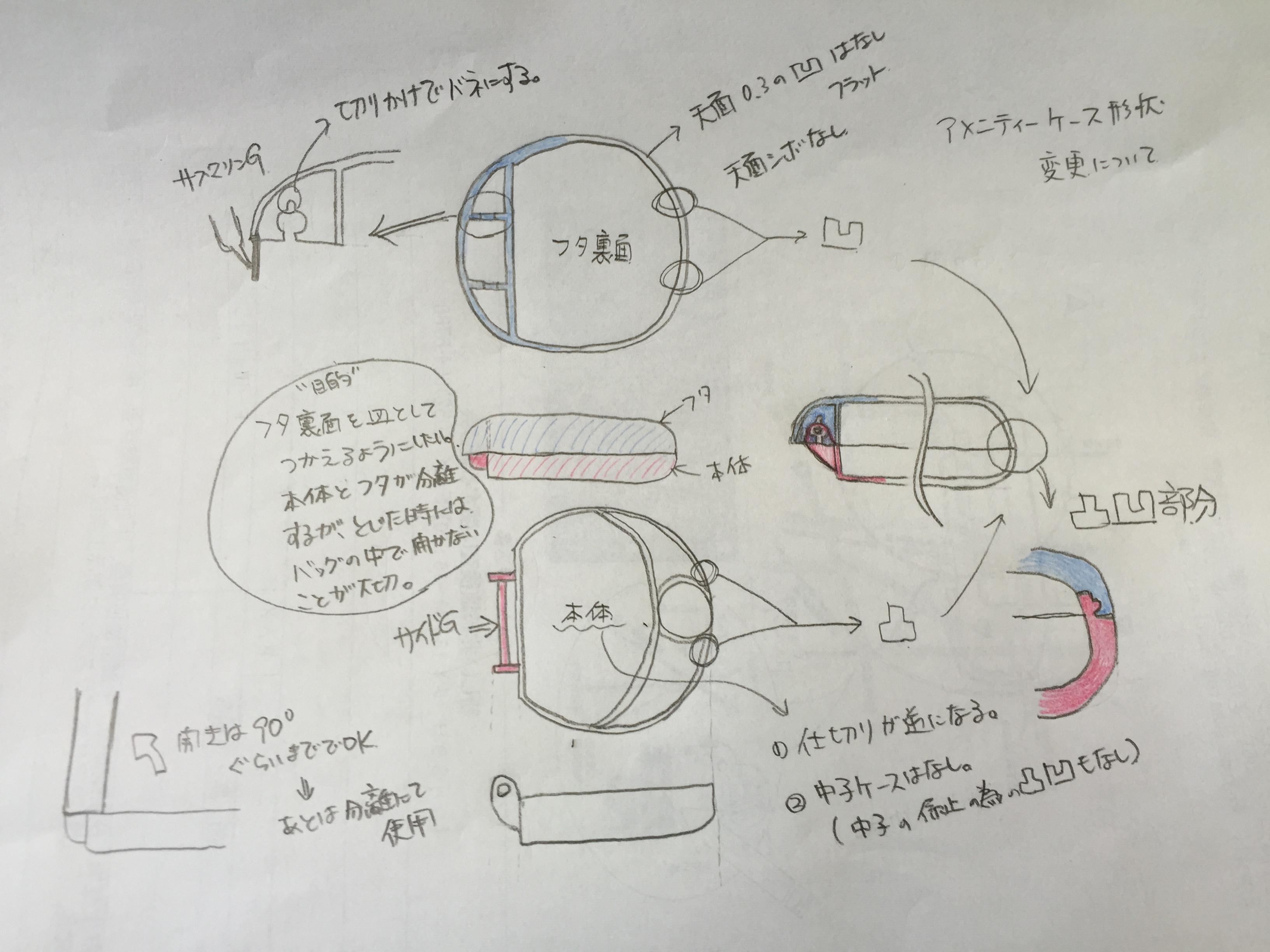 syouhinkaihatu_zuan